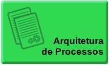 arquitetura_de_processos